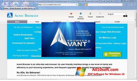スクリーンショット Avant Browser Windows 10版